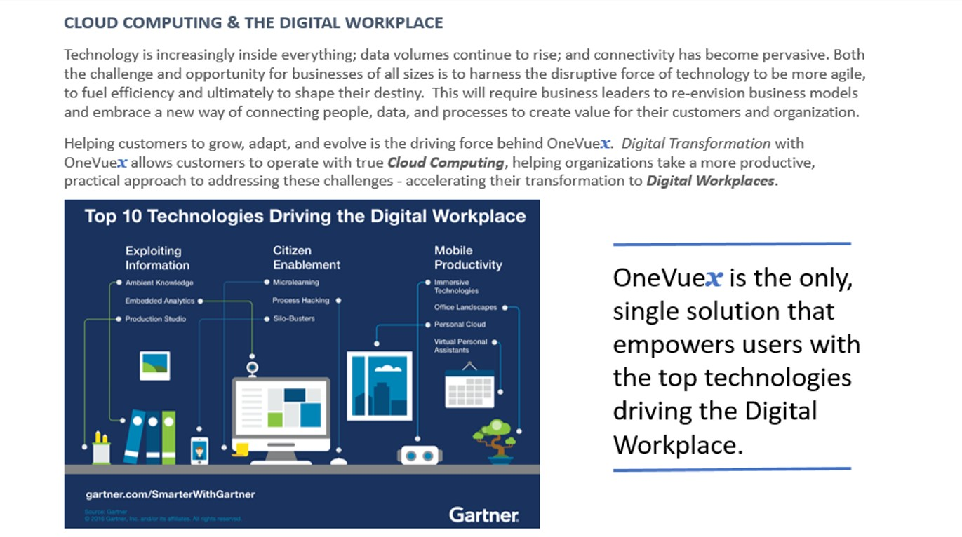 Cloud Computing and the Digital Workplace.jpg