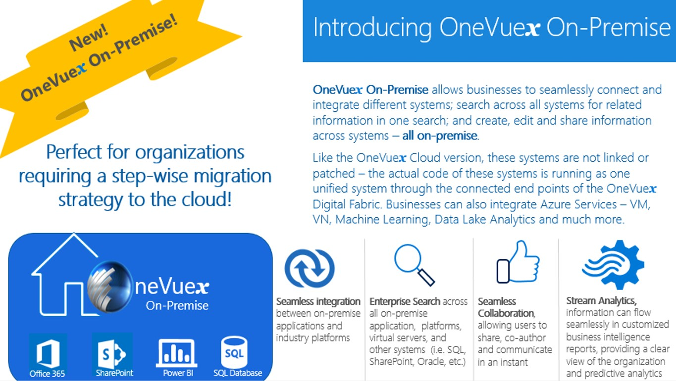 Introducing OneVuex On-Premise.jpg