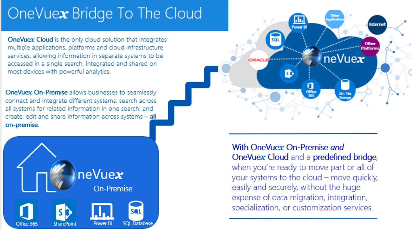 OneVuex Bridge to the Cloud.jpg